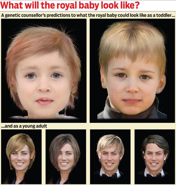 Le retour de Chucky ? Non, les portraits robots du futur enfant de Kate et Will made in presse anglaise !